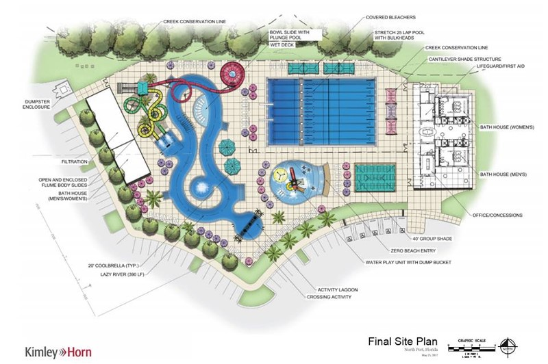 Proposed Atlanta Braves Spring Training Complex