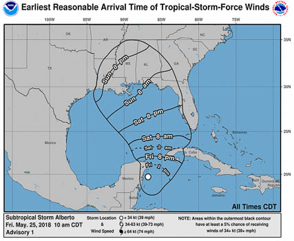 A tropical storm in May - prepare for the hurricane season now